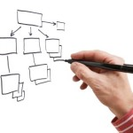 Как сделать структуру сайта по Пузату