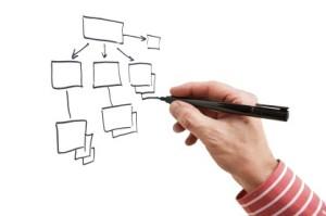 Создаем рубрики и подрубрики на ресурсе